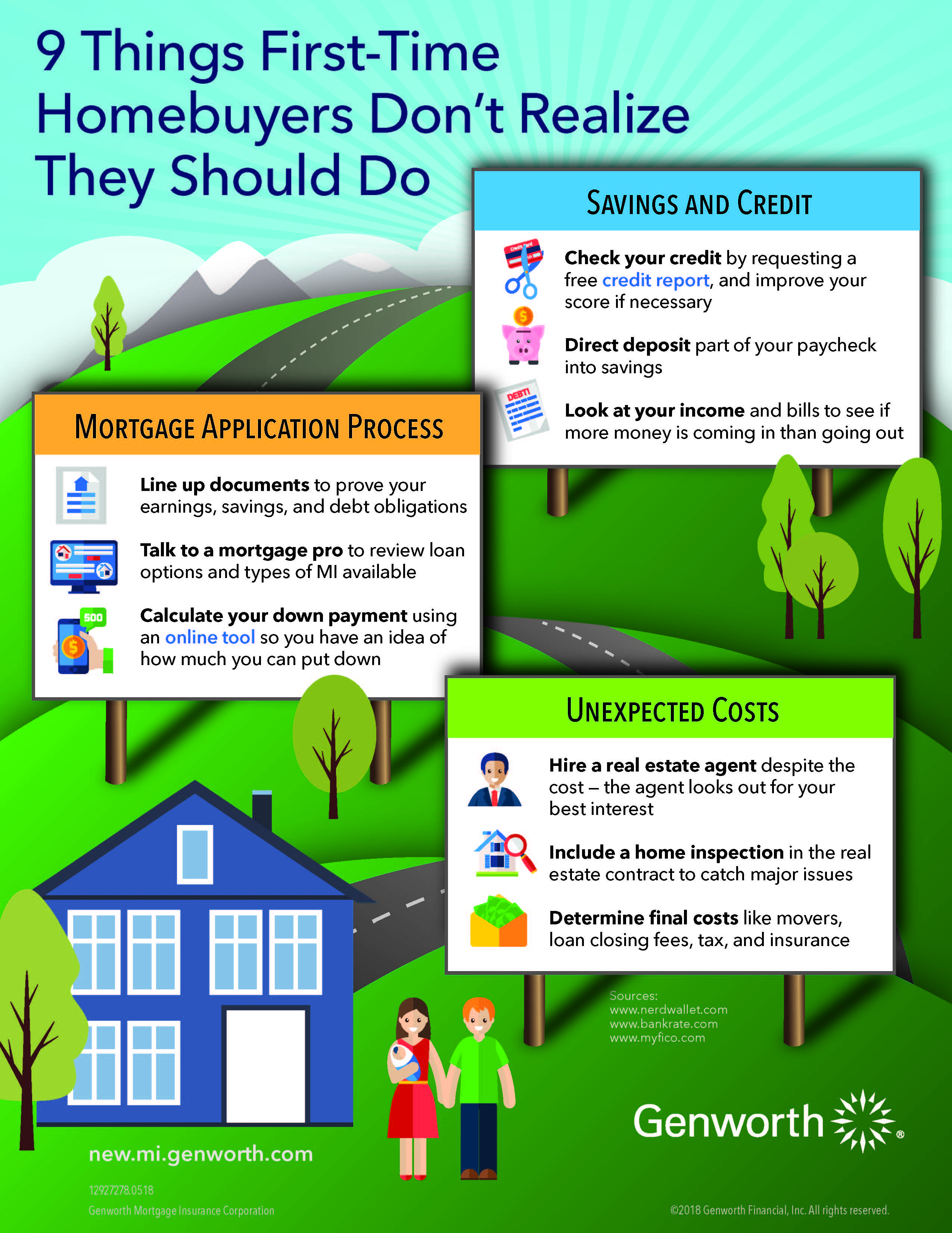 Things First-Time Homebuyers Don't Realize Infographic